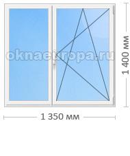 Цены на окна Новотекс