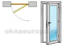 Пластиковые распашные двери на балкон