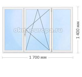 Цены на мультифункциональные окна