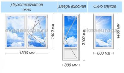 окна для веранды цена