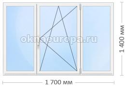 Цена на ПВХ окна с теплопакетом
